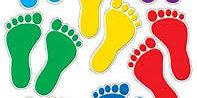 Footprint… Un programma da ritirare!
